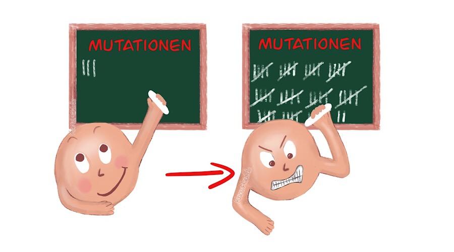 Tumorinitiation